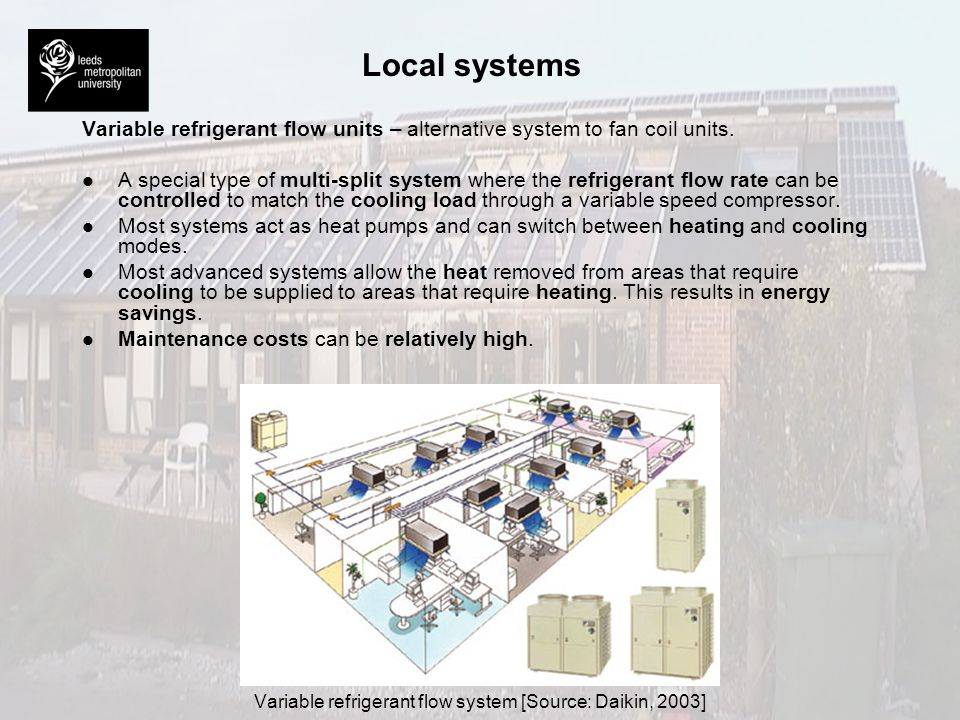 Variable refrigerant flow system [Source: Daikin, 2003]